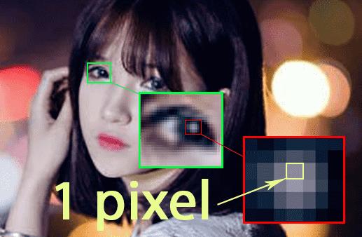 Megapixel là gì?
